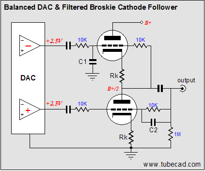 130024 Broskie Cathode Follower Dac