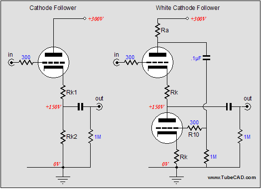 small improvements to white cathode follower formula and