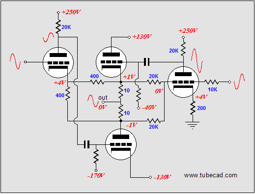 european triode festival and crossover notch distortion