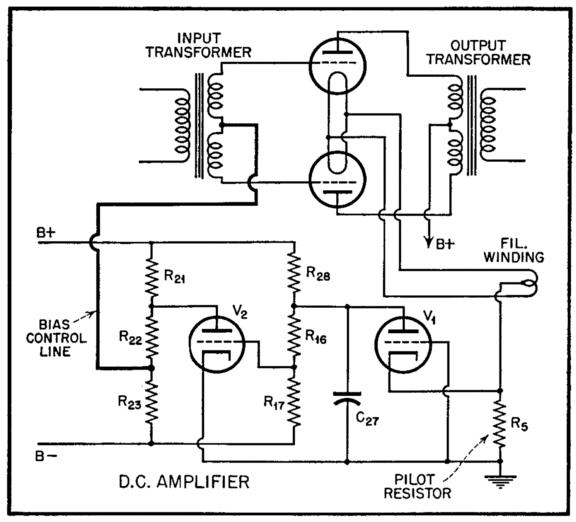 The Brook Amplifier & Sliding-Bias SE Power Amplifier
