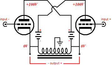There are two types and three classifications of resistors. |Tapped Resistor Symbol