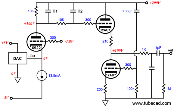 define low pass filter  u2013 industrial electronic components