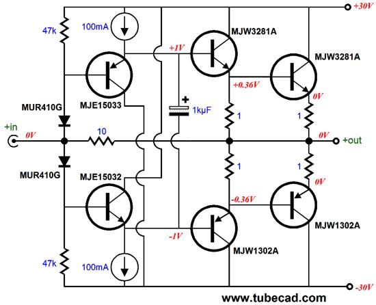 power inverting buffers