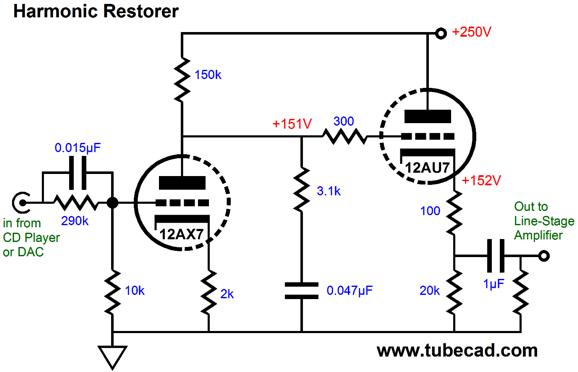 a harmonic restorer