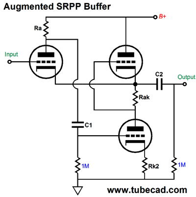 Augted Tube Buffers