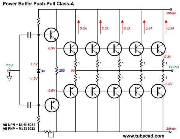 Class-A? Class-AB? Amplifiers