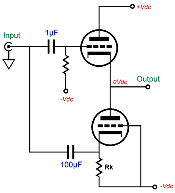 Grid-Cathode Push-Pull Output Stage