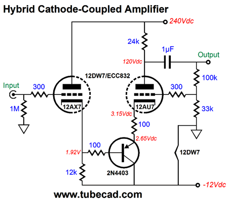 Cathode-Coupled Amplifiers