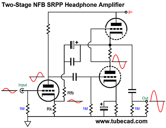 SRPP & Current-Out Amplifiers