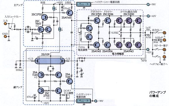 More DistortionReduction Taming the Triadtron – Luxman Wiring Diagram