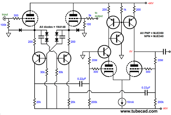 Different Differential Amplifier
