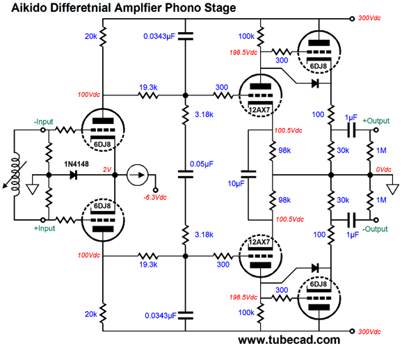 aikido differential amplifier