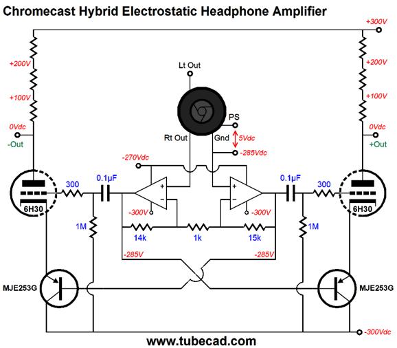 chromecast audio ideas