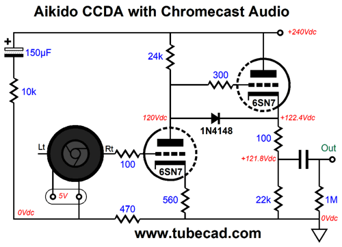 well, we can use a monopolar power supply and still apply some aikido mojo  to the cdda circuit