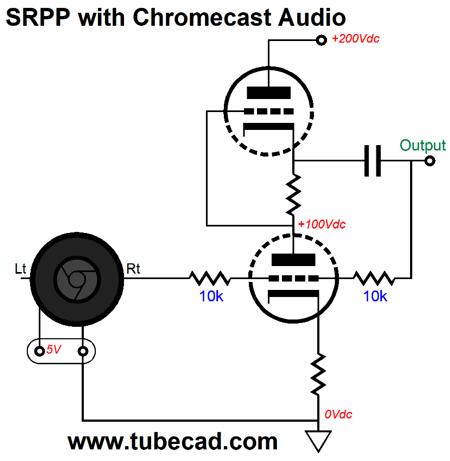Quick Chromecast Audio Update & Auto-Bias