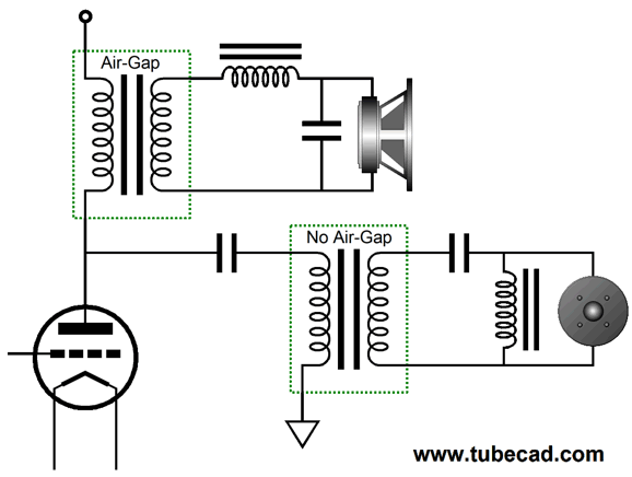 Para-Feed Single-Ended Bi-Wire Power Amplifie