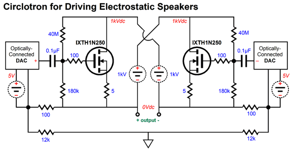 more electrostatic ideas