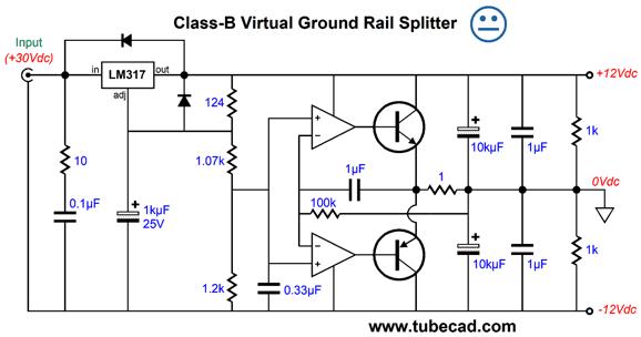 Virtual Grounds & Rail Splitting