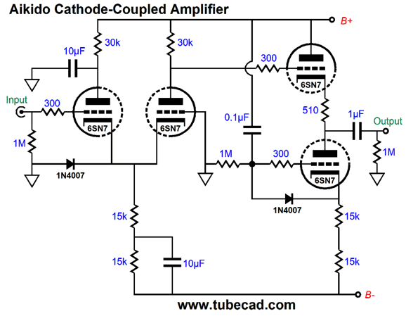 acf 12vac and cathode