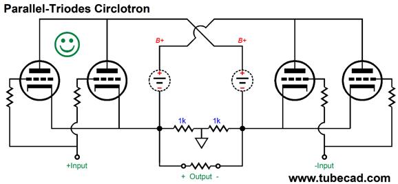 WTF WCF Circlotron