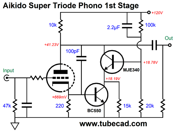 Triadtron Amplifiers & Phono Preamps