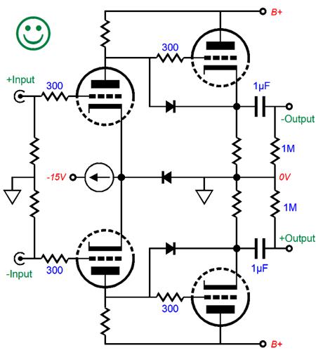 balanced systems  u0026 going horizontal