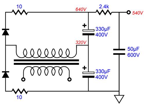 Dual LV-Reg & How to Design